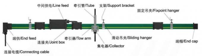 Carbon Brush Assembly Of Current Collector / Soler Enclosed Overhead Conductor Rail