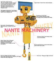 China Compact  0.5 ton 2 Ton Electric Hoist  For Crane / Travelling Type / Fixed Type supplier