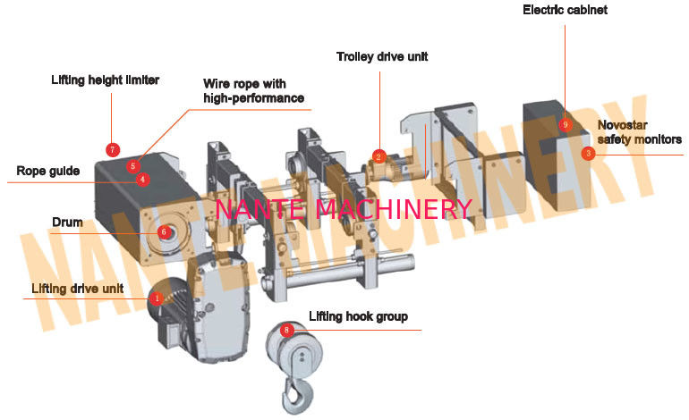 Crane Motor Wiring Diagram moreover Water Heater Thermostat Schematic Diagram likewise 543 Cat Engine Diagram also Hoist Wiring Diagram also Line Reactors And Vfds. on overhead crane electrical wiring diagram