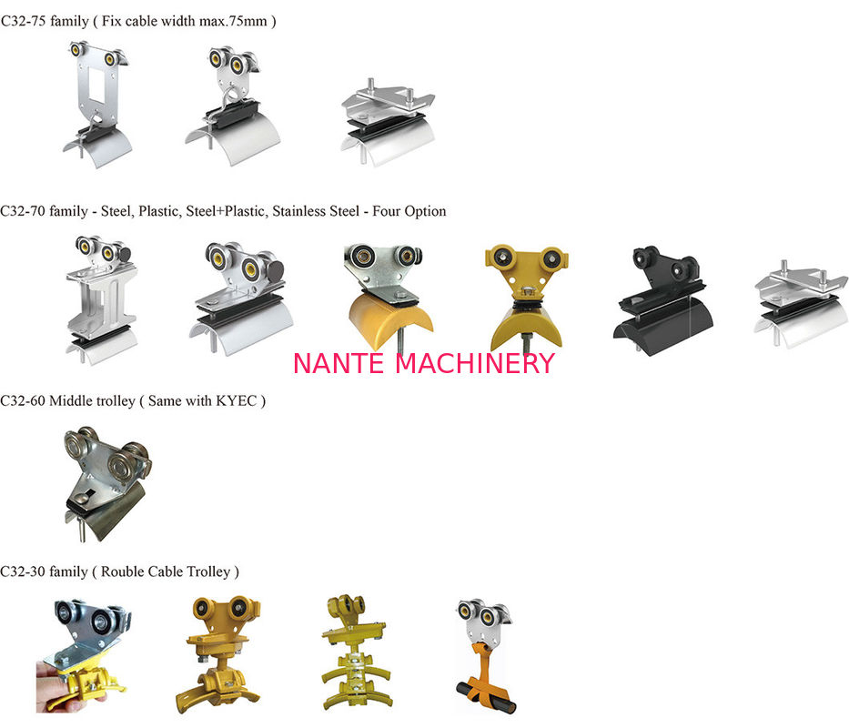 Cable Trolley Cable Roller C Track Festoon System C32 Nante Series